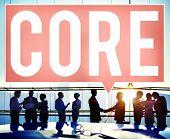 Core Core Values Focus Goals Ideology Main Purpose Concept poster