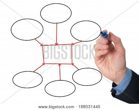 Businessman Hand Drawing Empty Diagram On Virtual Whiteboard