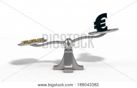 Weights With Money Coin And Euro Concept, 3D Render