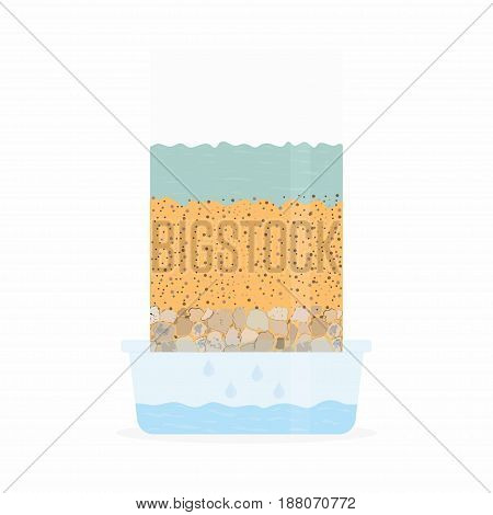 water filtration system water passing through a semi-permeable membrane