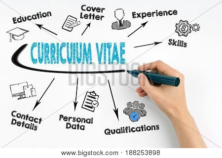 Hand with marker writing Curriculum Vitae concept. Business and communication background
