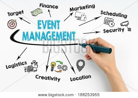 Hand with marker writing Event management concept.
