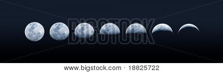 Moon phases changing