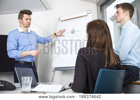 Businessman explaining chart to male and female colleagues in meeting room