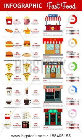 Fast food preference infographics for burgers, pizza or noodles and sushi, cafeteria desserts or coffee drinks. Vector statistics on visitors of pizzeria, cafe and Asian restaurants and fastfood types