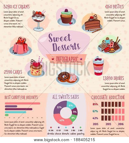 Desserts and sweets vector infographics. Statistics on chocolate consumption and low calories cakes, sugar percent content and healthy ingredients or nutrition facts of pastry and baked pies
