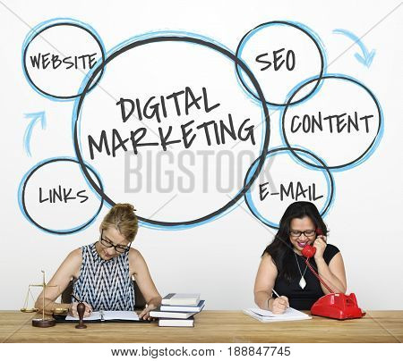 Digital Marketing Branding Commercial Internet
