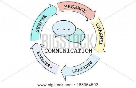 Communication Connection Socialize Diagram Concept
