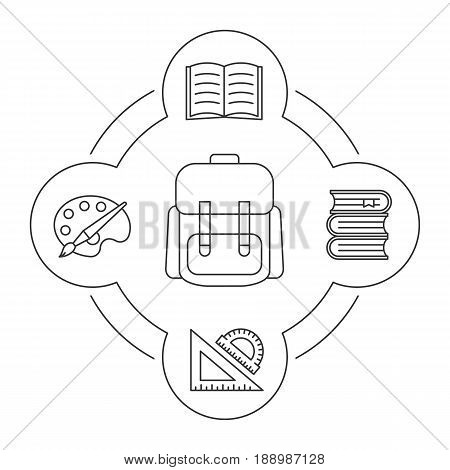 Pupil's backpack contents linear icons set. School textbooks, rulers, palette with brush, exercise book. Isolated vector illustrations