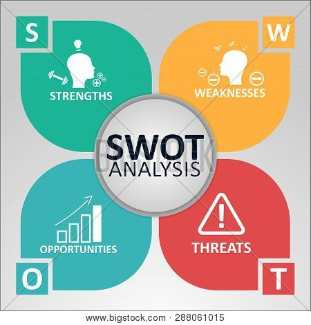 Swot Analysis Concept. Strengths, Weaknesses, Opportunities And Threats Of The Company. Vector Illus