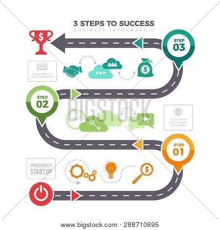 Successful Steps Infographic. Business Graphs Pyramid Levels Achievement Mission Vector Infographic