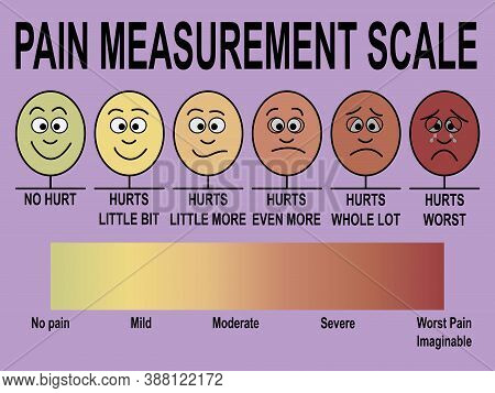 Pain Measurement Scale With Funny Faces, Conceptual Vector