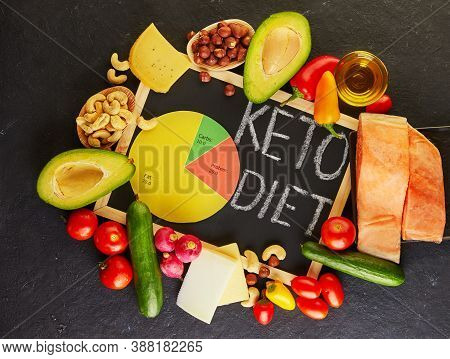 Keto, Ketogenic Diet With Nutrition Diagram, Low Carb, High Fat Healthy Weight Loss Meal Plan.