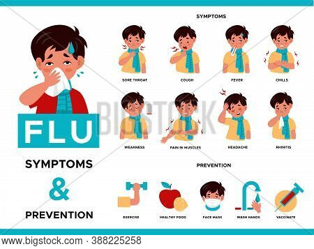 Cold And Flu Symptoms, Prevention. Sick Boy With Virus. Children Infection Sore Throat, Rhinitis, Co