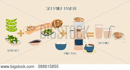Soy Milk Maker Or Soy Cow. Cooking Recipe Of Fresh Soy.kitchen Device Hand Drawn Doodle Set With Org