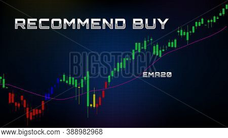 Abstract Background Of Recommend Buy With Exponential Moving Averages (ema) Stock Market And Indicat