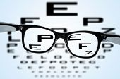 eyeglasses over a blurry eye chart poster