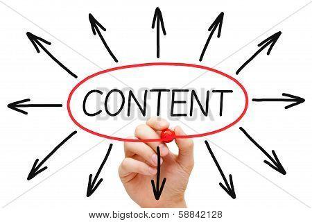 Content Arrows Concept