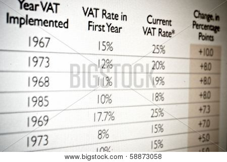 Vat Tax Values In Table