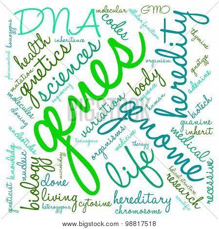 Genes Word Cloud