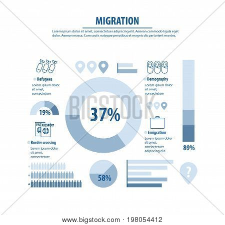 Infographic template about refugee and migrant and the different element. Refugee Emigrant series