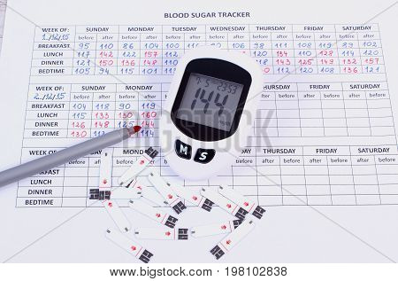 Glucometer And Pen On Medical Form, Concept Of Measuring And Checking Sugar Level