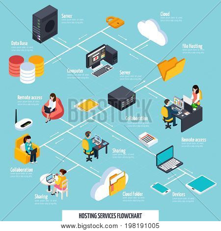 Hosting services and sharinge flowchart with file hosting symbols isometric vector illustration