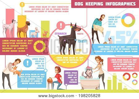 Pet dogs feeding upbringing training practical tips with veterinarian advice retro cartoon infographic poster abstract vector illustration