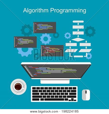 Algorithm programming concept. Flat design illustration concepts for coding or programming