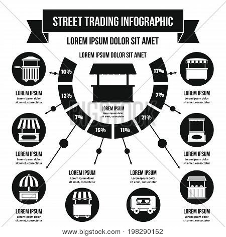 Street trading infographic banner concept. Simple illustration of street trading infographic vector poster concept for web