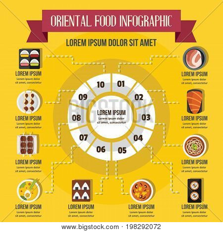 Oriental food infographic banner concept. Flat illustration of oriental food infographic vector poster concept for web