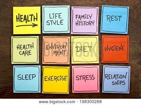 health concept - word cloud of contributing factors (diet, lifestyle, healthcare, family history, environment, exercise, stress, relationships, sleep, rest, hygiene) on colorful sticky notes