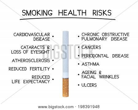 The concept of health risk and smoking. Cigarette and the list of diseases on white background