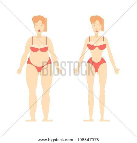 woman before and after. vector illustrator. bring the figure in order. body Transformation