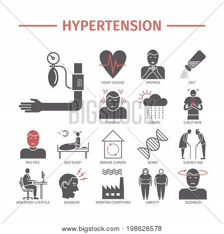Hypertension. Symptoms, Treatment Vector signs for web graphics