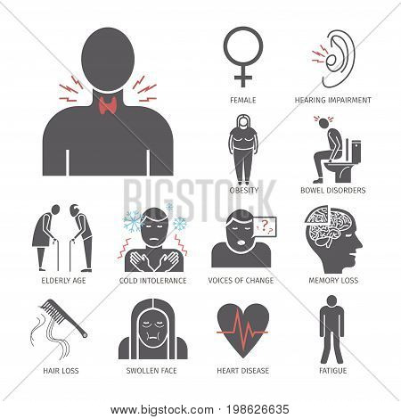 Hyperthyroidism. Symptoms, Treatment. Icons set Vector signs for web graphics