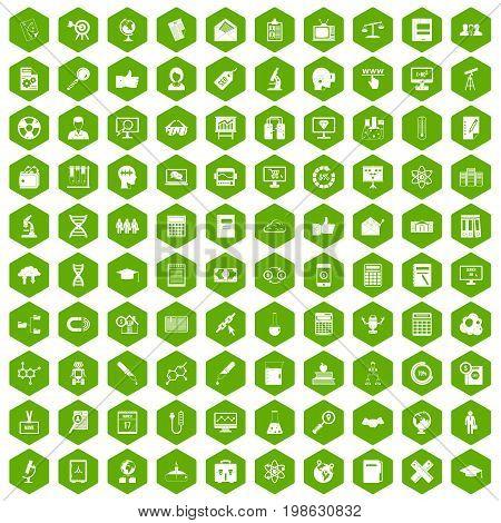 100 analytics icons set in green hexagon isolated vector illustration