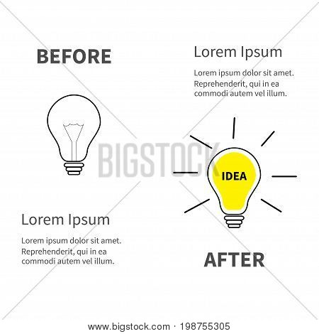 Light bulb line icon set. Switch on off lamp. Idea text inside. Shining effect. Yellow color. Business success concept. Before After Infographic. Flat design. White background. Isolated. Vector
