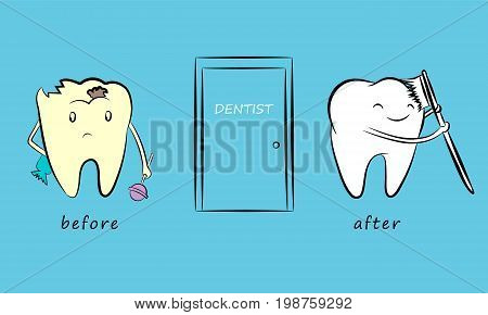 Sick and healthy tooth. Funny cartoon characters. Vector illustration.