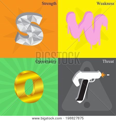 Business & Education Concept As SWOT Analysis Diagram Stands For Strength Weakness Opportunity Threat. The First two Are Controllable Factors And The Rest Are Uncontrollable Ones.