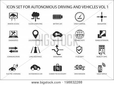 Self driving and autonomous vehicles vector icon set.