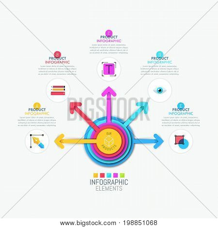 Infographic design layout with central circular element and 5 colorful arrows pointing at pictograms and lettered text boxes. Graphic design company products concept. Vector illustration for report.