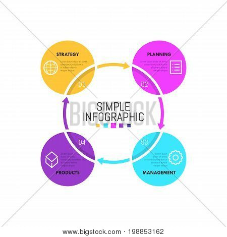 Simple infographic design template. Four circles with linear icons and text boxes placed around center and connected by arrows. Steps of successful business development concept. Vector illustration.