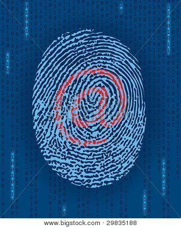 Digital finger print with e-mail mark