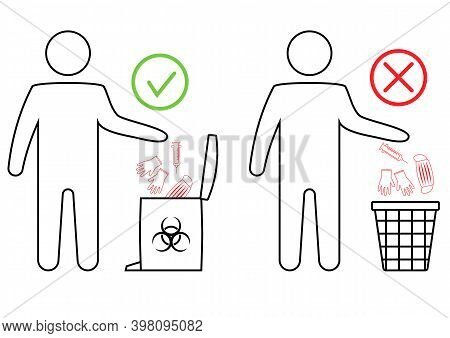 Utilization Of Medical Mask, Gloves And Surgical. The Man Throws The Medical Trash. Biohazard Waste