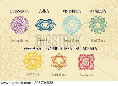 Isolated Set Of Beautiful Decorative 7 Chakras. Manipura, Anahata Sahasrara Ajna Visudha Svadhishdha