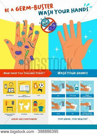 Be A Germ-buster: Wash Your Hands, Educational Poster For Kids With Safe Hand Washing Procedure