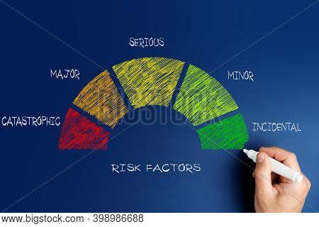 Risk Factors. A Man Draws A Notation Scale For The Degree Of Risk, With The Words Catastrophic, Seri