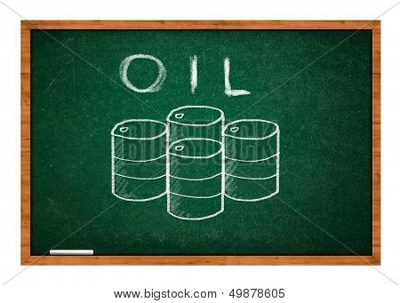 Oil Barrel On Green Chalkboard