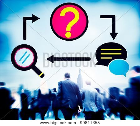 Frequently Asked Questions Inquiry Asking Concept